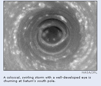 Picture of the storm on Saturn